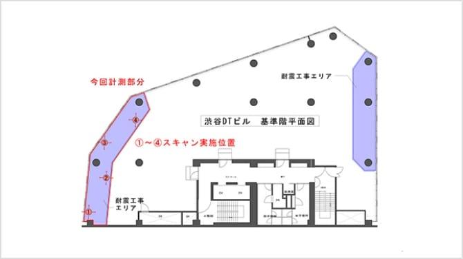 3Dスキャナー活用事例01