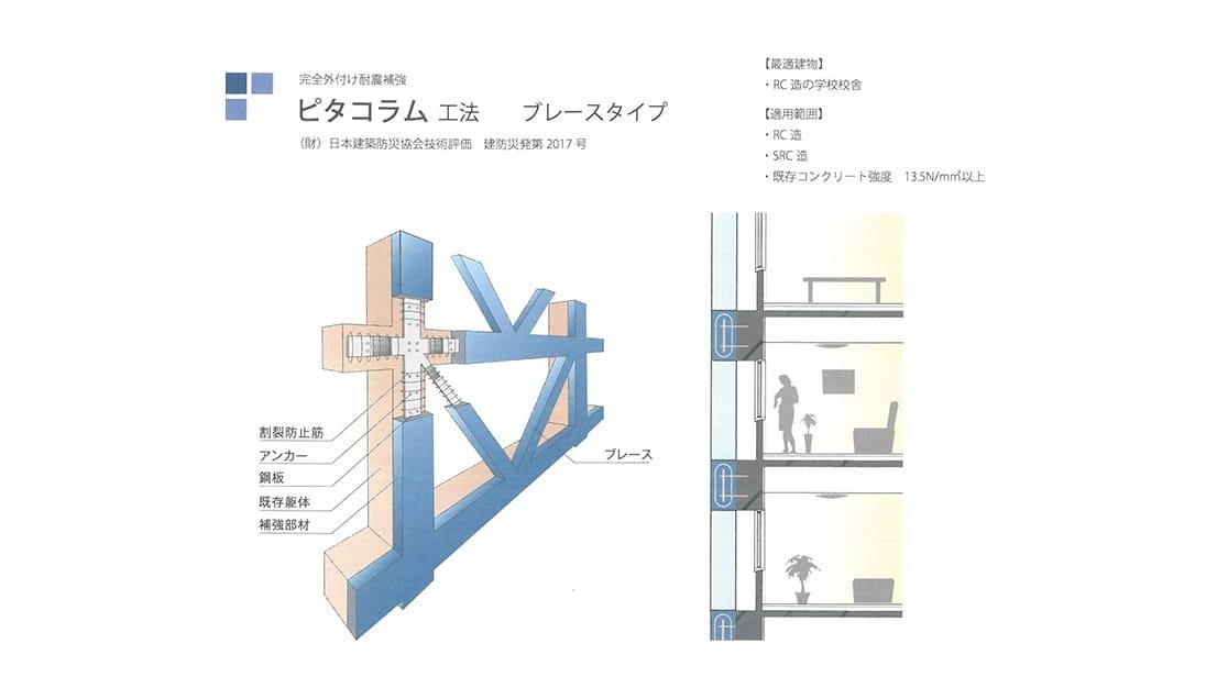 ピタコラム工法解説図01