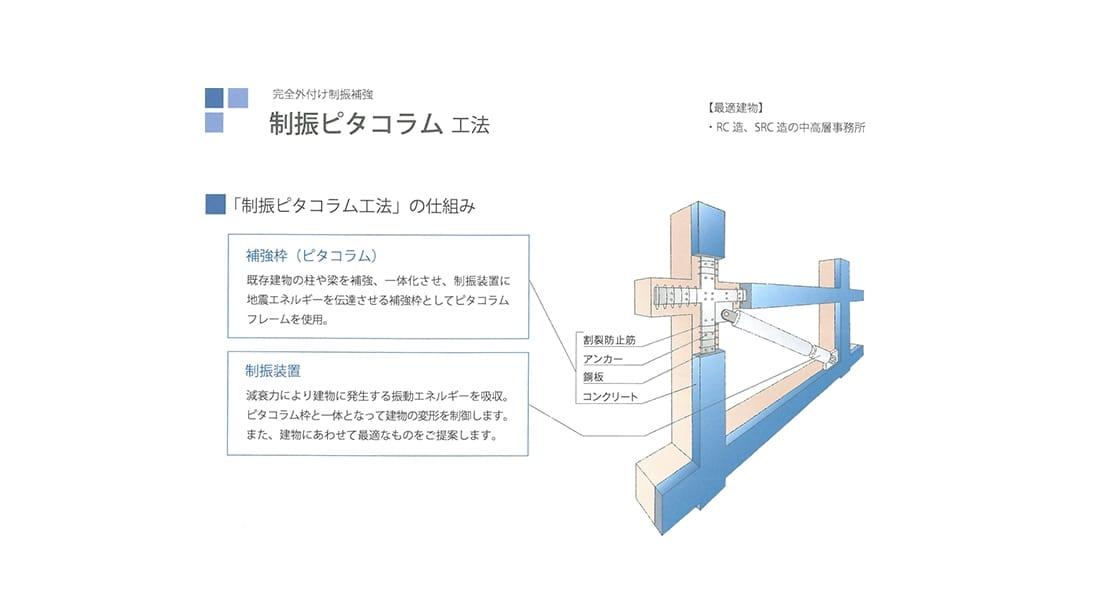 ピタコラム工法解説図04