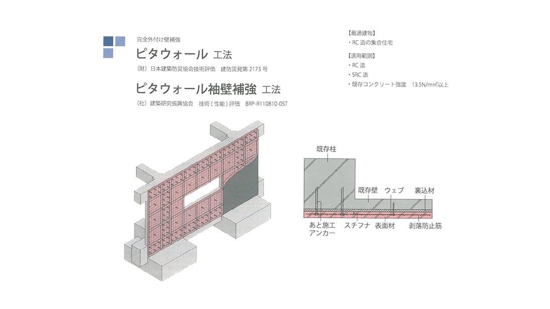 ピタコラム工法解説図07